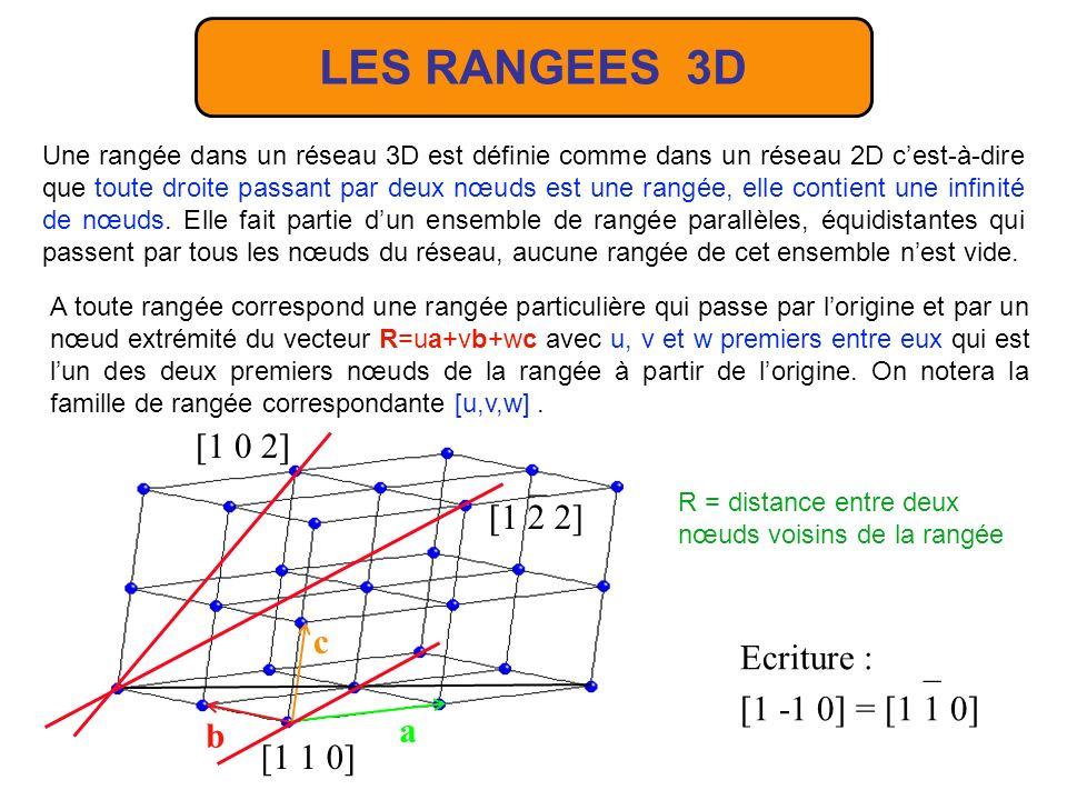 LES RANGEES 3D [1 0 2] – [1 2 2] c Ecriture : [1 -1 0] = [1 1 0] – a b